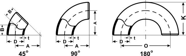 Một số loại cút hàn phổ biến
