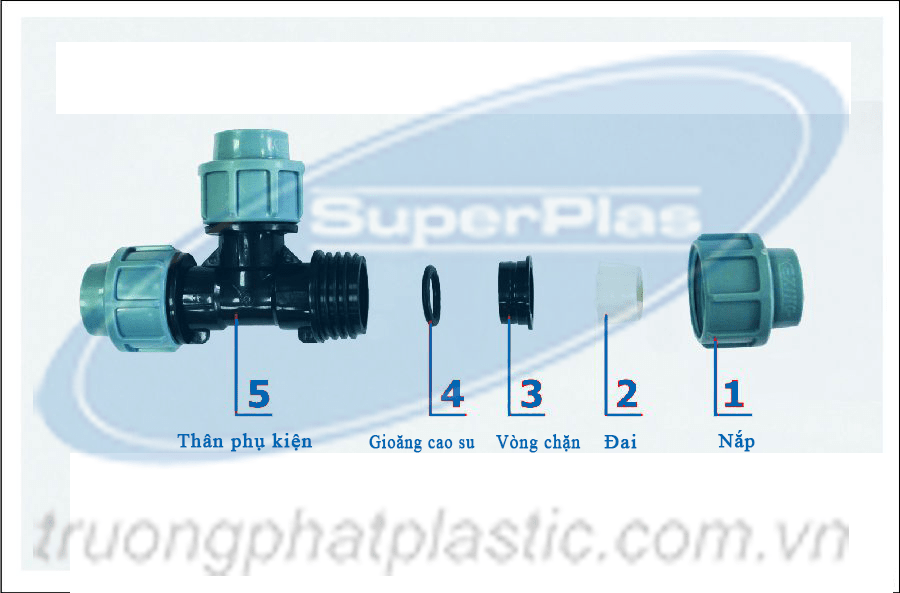 Các phần của phụ kiện ống nhựa HDPE SuperPlas